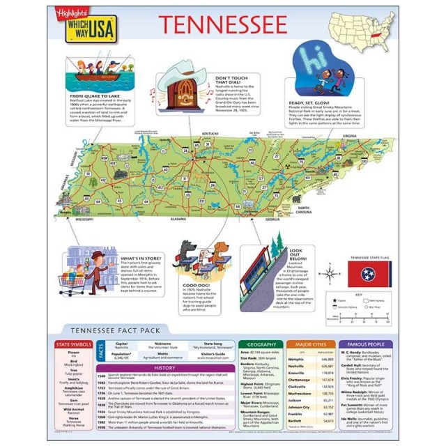 The Tennessee map open to show facts and illustrations